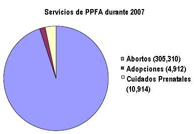 ppfa_1